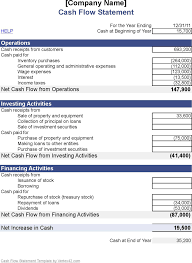 forecast cash flow projection template monthly cash flow statement template excel personal monthly cash