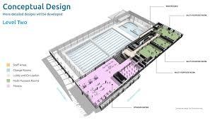 fitness center floor plan design the plan victoria