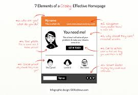 creating an effective homepage 7 elements you shouldn u0027t miss