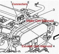 basic auto electrical circuit wiring diagram diagrams for car