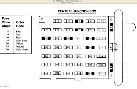 2001 ford mustang fuse box find a fuse box diagram for a 1999 svt cobra on line and print it out