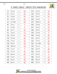 multiplication table games 3rd grade multiplication facts worksheets 5 times table speed test ans gif