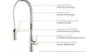 types of kitchen faucets types of kitchen faucets evropazamlade me