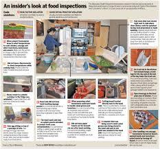 restaurant kitchen rules and regulations interior design