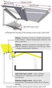Awning System Development Of Awning System Using Light Shelf Focusing On The