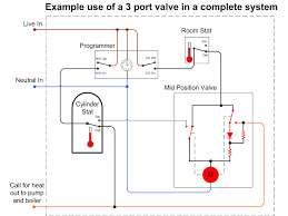 central heating 3 port valve faq