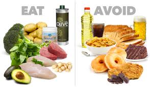 eating the right foods will help you to stay in shape build