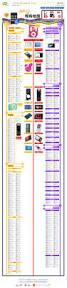 Deep Silo Builder 18 Design Com Accueil Demande De Renseignements Mentions L