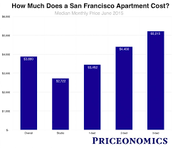 how much does a two bedroom apartment cost excellent quality movers nyc how much does a 2 bedroom apartment cost per month savae org good