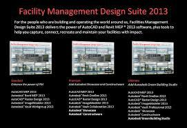 mistress of the dorkness autodesk facility management suite 2013