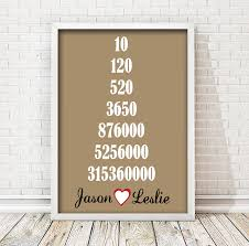 husband anniversary gift ideas wedding gift best 20th wedding anniversary gift ideas for