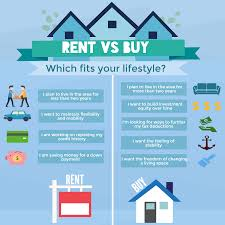 what are the benefits of owning a home a new way to real estate