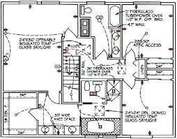 wiring diagram electrical wiring of a house designs home design