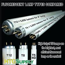 High Efficiency Fluorescent Light Fixtures T 5 Fluorescent Lights Why Are High Output The Best Choice For