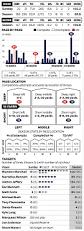 Chicago Tribune Crime Map by Bears Breakdown Week 15 Chicago Tribune