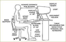 proper standing desk posture posture proper ergonomics for a standing desk physical with