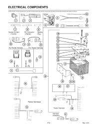 Kinze Planter Parts by Kinze 3400 Parts Catalog