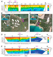 water free full text atoll groundwater movement and its
