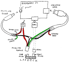 usb plug wiring diagram wiring wiring diagram instructions