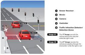 red light traffic violation red light cameras milton fl official website