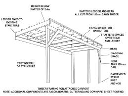 Building An Attached Carport House Plans Attached Carport House Plans