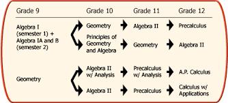 algebra definitions open algebraic expression