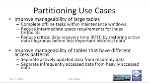 table partitioning in sql server sql server partitioning strategies youtube