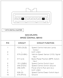 ford crown victoria cruise control installation u0026 troubleshooting