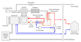1953 mercury wiring diagram dome light 1955 chevrolet headlight