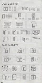 Standard Kitchen Cabinet Kitchen Cabinet Sizes And Specifications 71 With Kitchen Cabinet