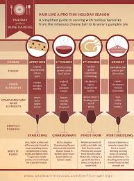 35 best all about wine images on wine pairings
