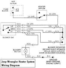 99 jeep grand cherokee ac wiring diagram efcaviation com