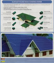 Monier Roman Concrete Roof Tiles by Non Asbestos Roman Tile Round Ridge Covering System