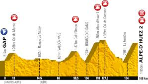 Tour De France Map by The 2013 Tour De France
