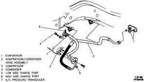 1997 oldsmobile achieva refill port air conditioning problem 1997
