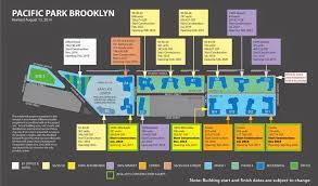 when does forest city estimate atlantic yards pacific park