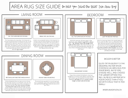 How Big Should Area Rug Be Dining Room Rugs Size Surprising Living Room Rug Size Guide 57 On