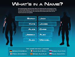 what u0027s in a name u2013 bioware blog