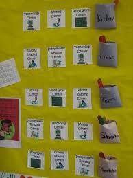 center ideas literacy center management