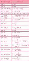 trigonometric functions mathematics pinterest trigonometric