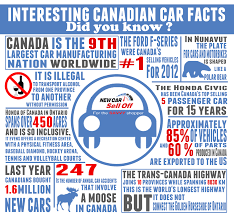 interesting canadian car facts are you curious how many accidents a