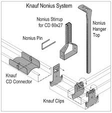 Suspended Ceiling Clips by Knauf Dubai Ceiling Systems