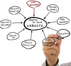 link building tips for corporate websites web development
