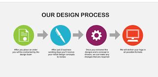 logo design services logo design arizona scottsdale business logo design logo