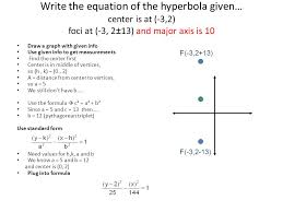 write the equation of the hyperbola given center is at 3 2 11 example find the foci