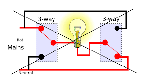 how to wire a 3 way switch diagram 54 in two way lighting