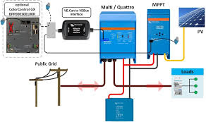 ve bus to ve can interface manual victron energy