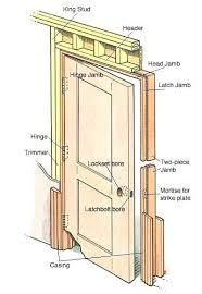 How To Frame A Interior Door Installing A Door Jamb Step 2 Installing Interior Door Jamb
