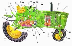 the 4020 a 4010 upgrades u003d 4020 john deere tractors