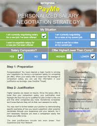 salary negotiation springraise